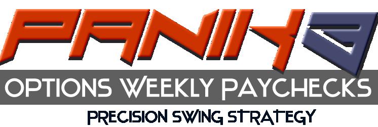 PANIK3-optiontradingstrategy