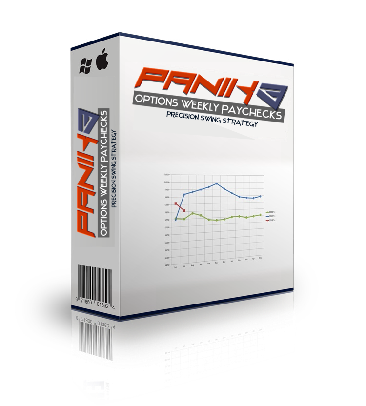 ecover-PANIK3-optiontradingstrategy